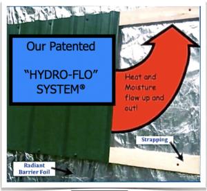 American Metal Roofing Hydroflo Method